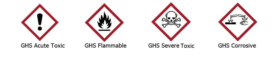 GHS Pictograms